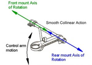 911-spherical-bearing-colinear-axis_001