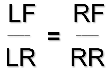 Corner balance equation